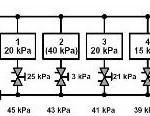 Перепад давления по все контурам и потери давления на балансировочных (стр.25)