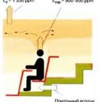 Расчет расхода воздуха с применением рециркуляции