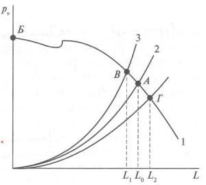 Схема бытового сварочного трансформатор 12