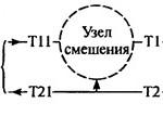 Схема присоединения с узлом смешения