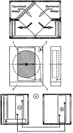 Пластинчатый перекрестно-точный теплообменник утилизатор промывка теплообменника котла в домашних условиях