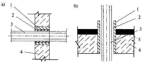 Устройство прохода трубопроводов через стены