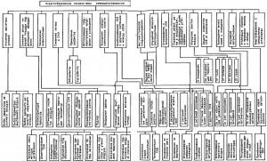 Klassifikatsiya mer po uluchsheniyu kachestva i energosberezheniyu v SKV