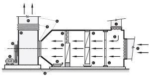 Ustanovka obrabotki vozdukha